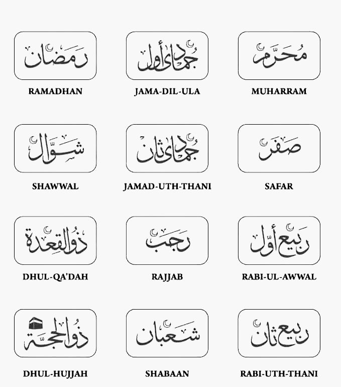 List of all Islamic months
